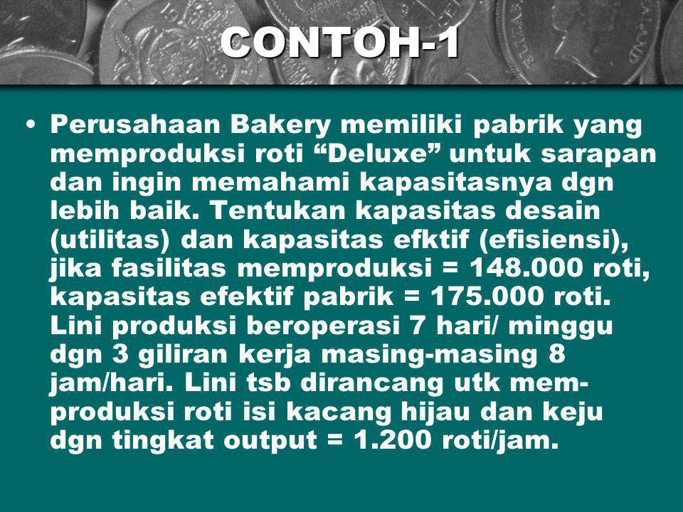 CONTOH-1