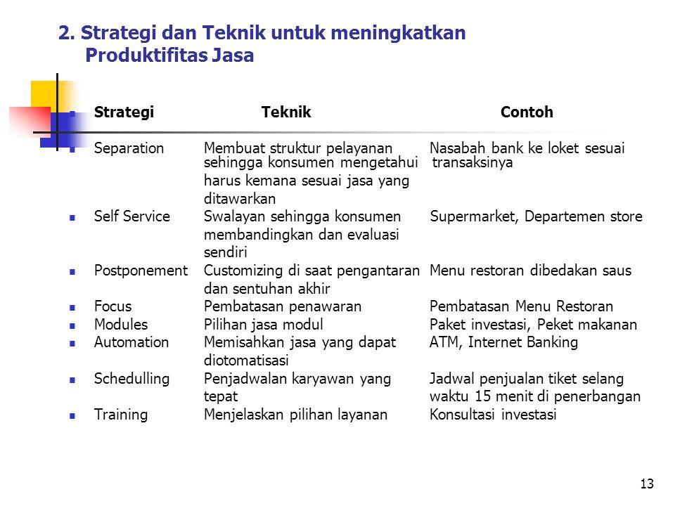 2. Strategi dan Teknik untuk meningkatkan Produktifitas Jasa