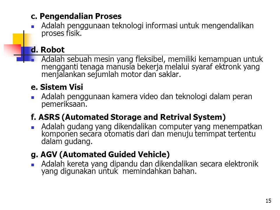 c. Pengendalian Proses Adalah penggunaan teknologi informasi untuk mengendalikan proses fisik. d. Robot.