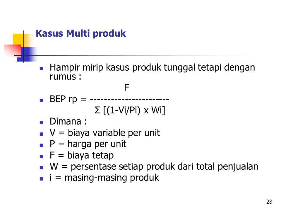 Kasus Multi produk Hampir mirip kasus produk tunggal tetapi dengan rumus : F. BEP rp = -----------------------