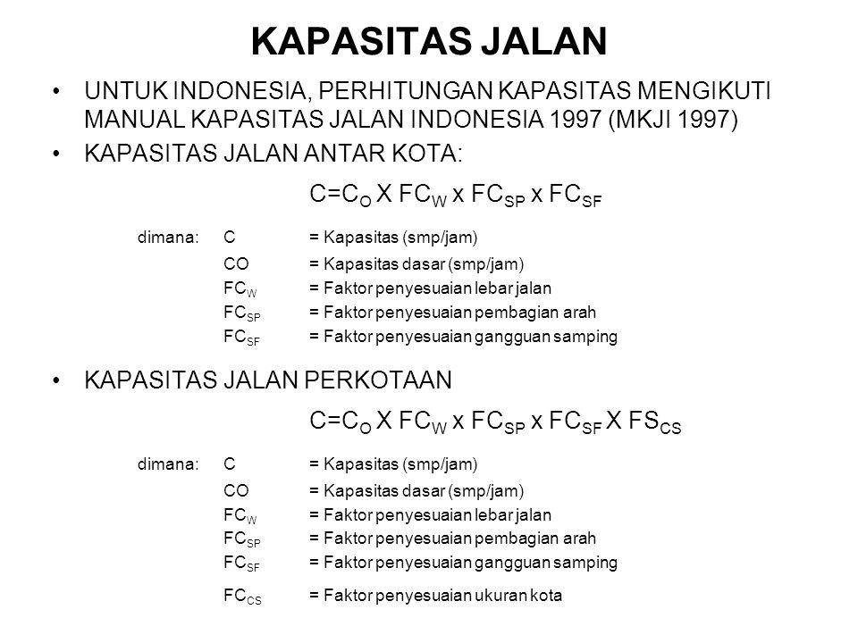 KAPASITAS JALAN C=CO X FCW x FCSP x FCSF