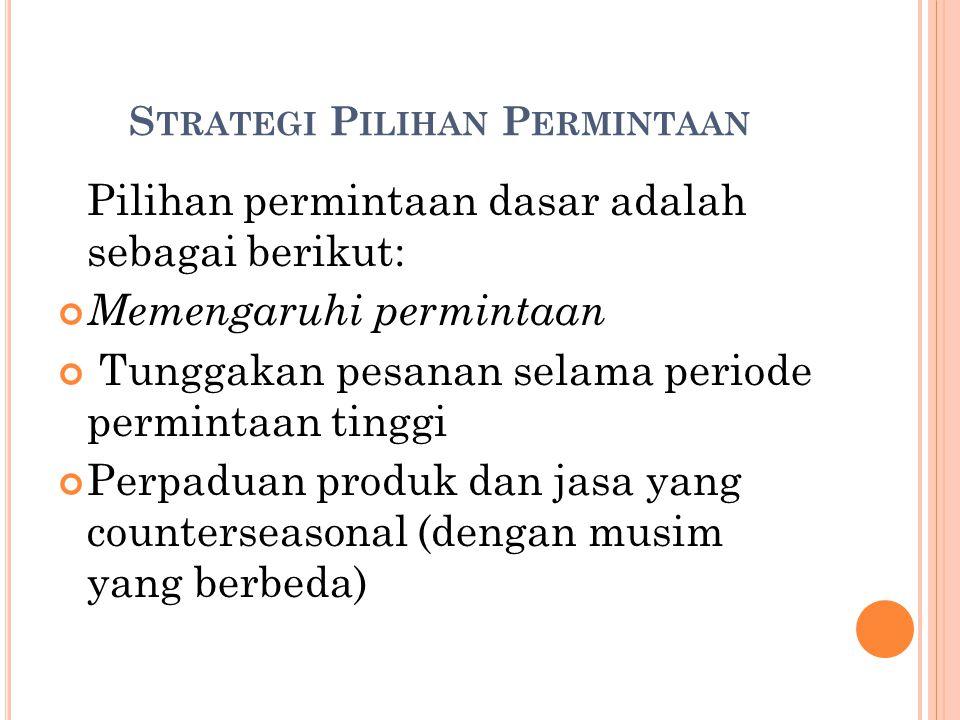 Strategi Pilihan Permintaan