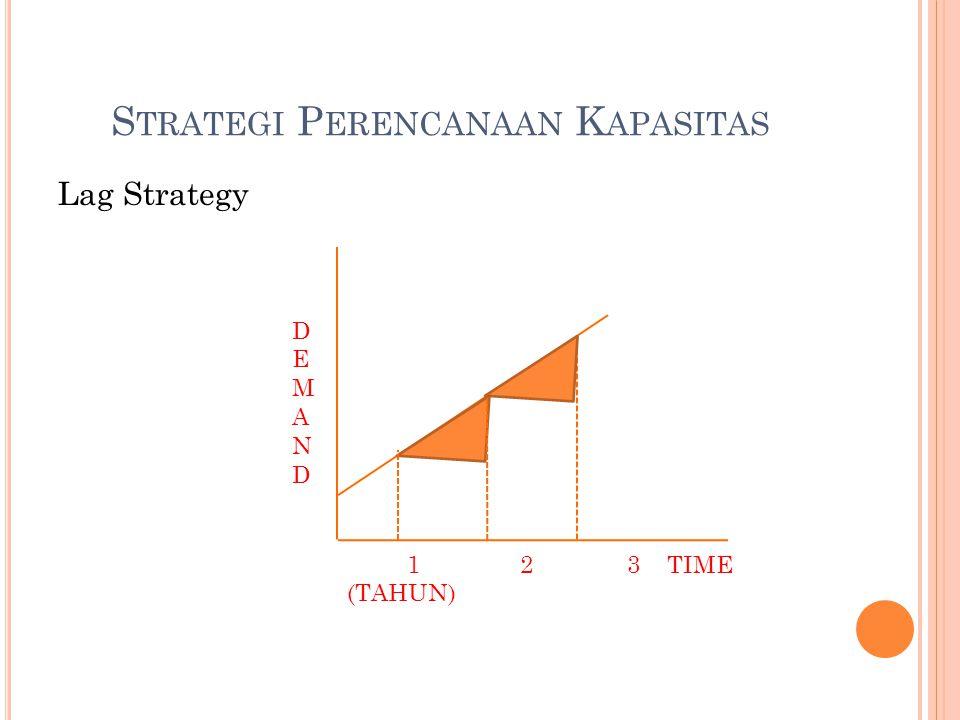 Strategi Perencanaan Kapasitas