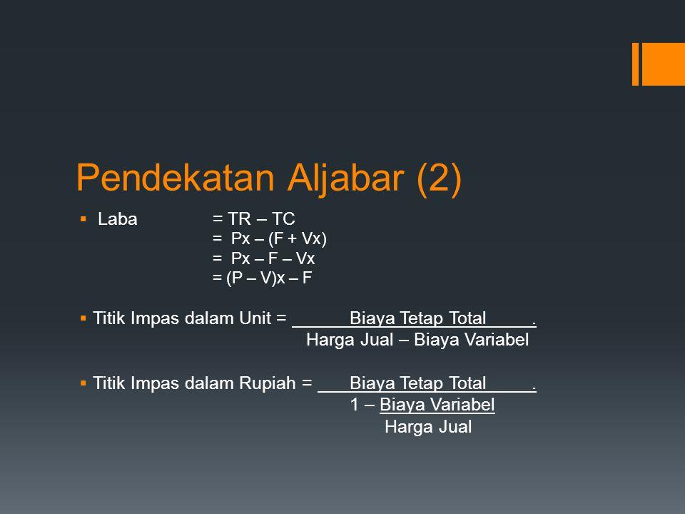 Pendekatan Aljabar (2) Laba = TR – TC