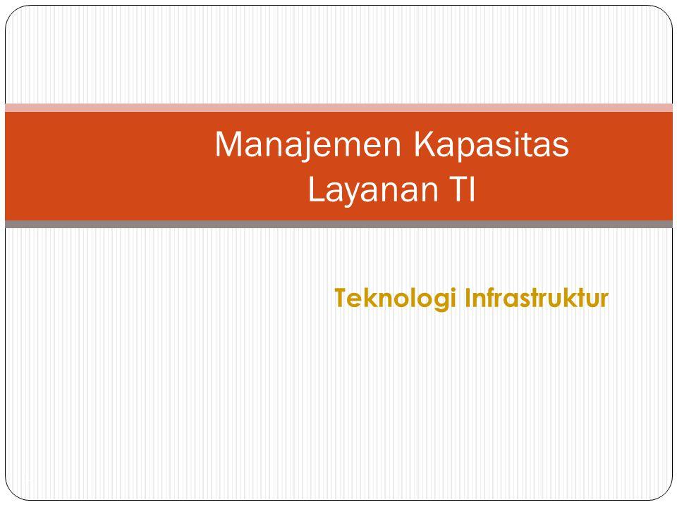 Manajemen Kapasitas Layanan TI