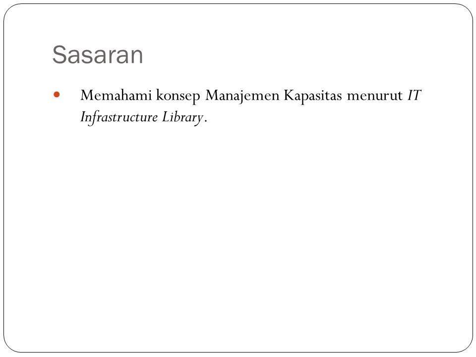 Sasaran Memahami konsep Manajemen Kapasitas menurut IT Infrastructure Library.