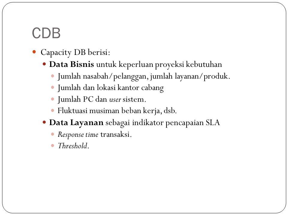 CDB Capacity DB berisi: Data Bisnis untuk keperluan proyeksi kebutuhan