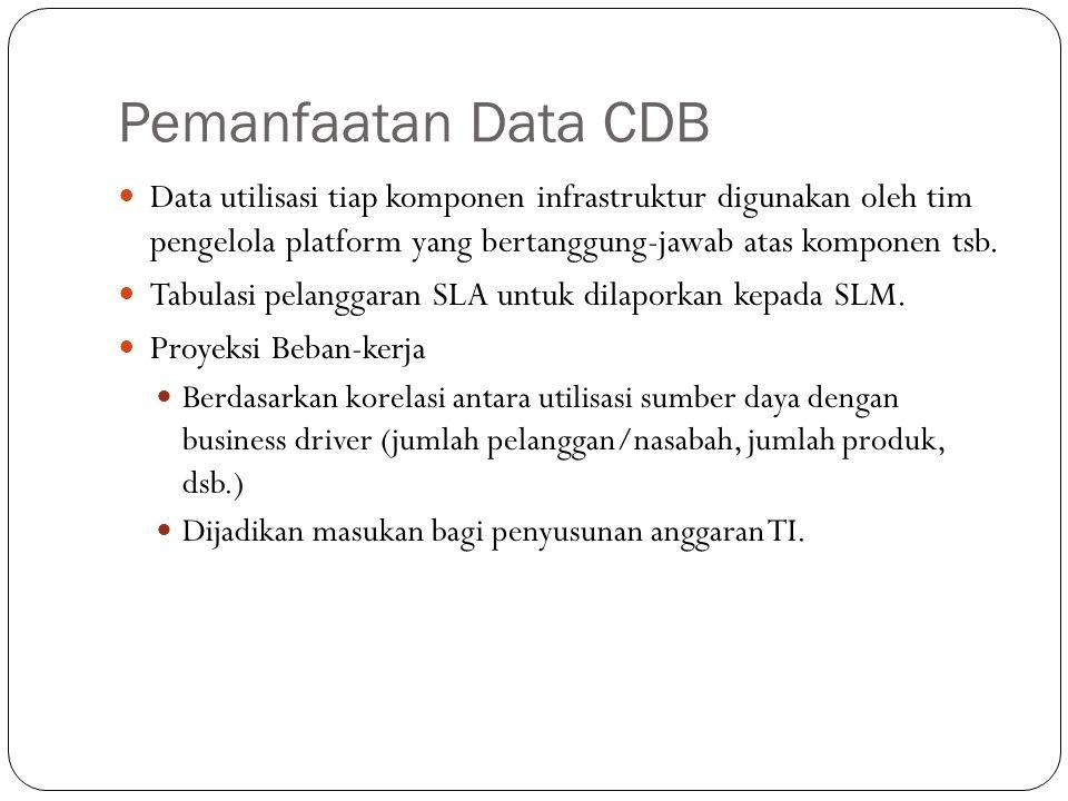 Pemanfaatan Data CDB Data utilisasi tiap komponen infrastruktur digunakan oleh tim pengelola platform yang bertanggung-jawab atas komponen tsb.