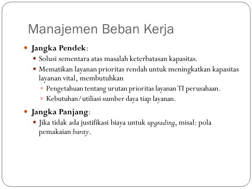 Manajemen Beban Kerja Jangka Pendek: Jangka Panjang: