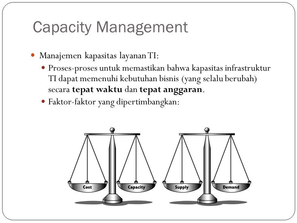 Capacity Management Manajemen kapasitas layanan TI:
