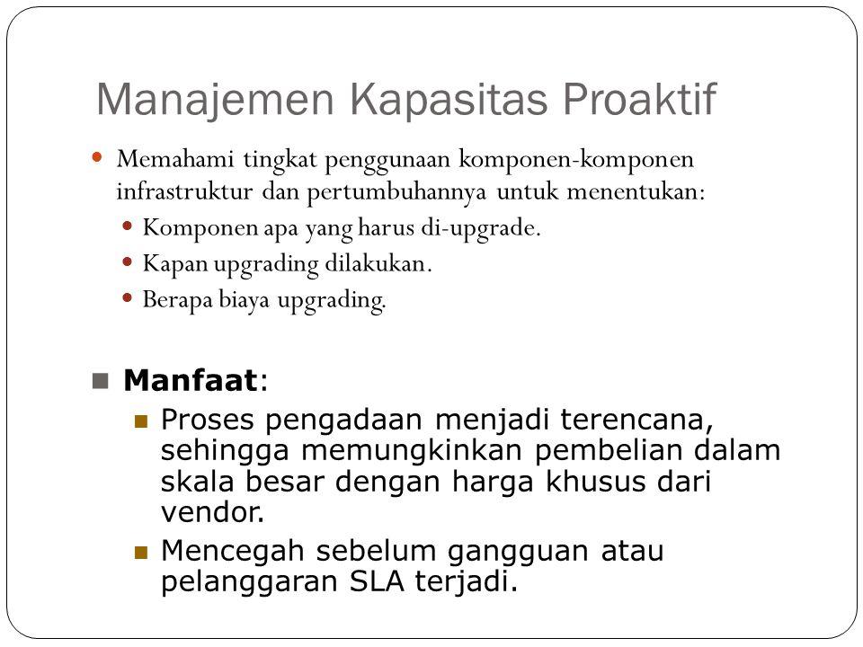 Manajemen Kapasitas Proaktif
