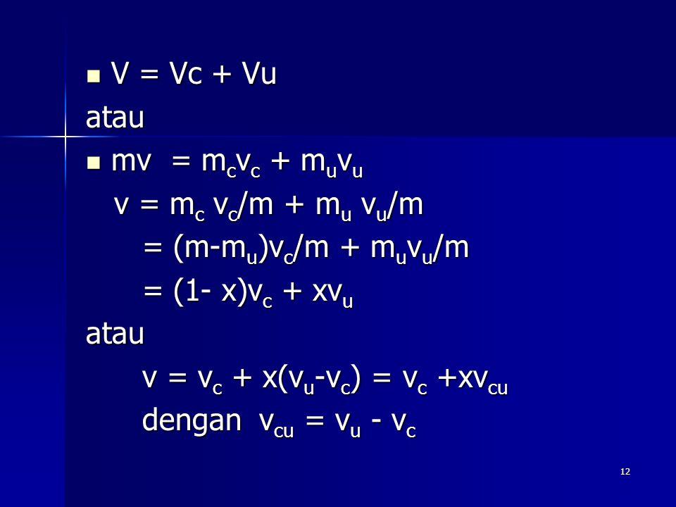 V = Vc + Vu atau. mv = mcvc + muvu. v = mc vc/m + mu vu/m. = (m-mu)vc/m + muvu/m. = (1- x)vc + xvu.