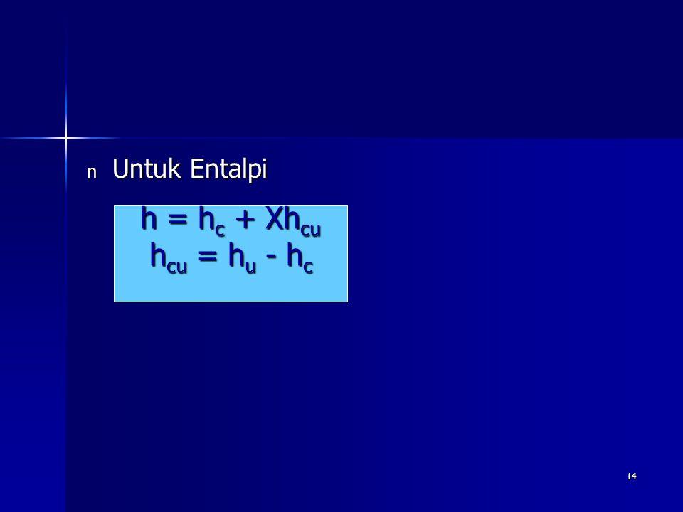 Untuk Entalpi h = hc + Xhcu hcu = hu - hc
