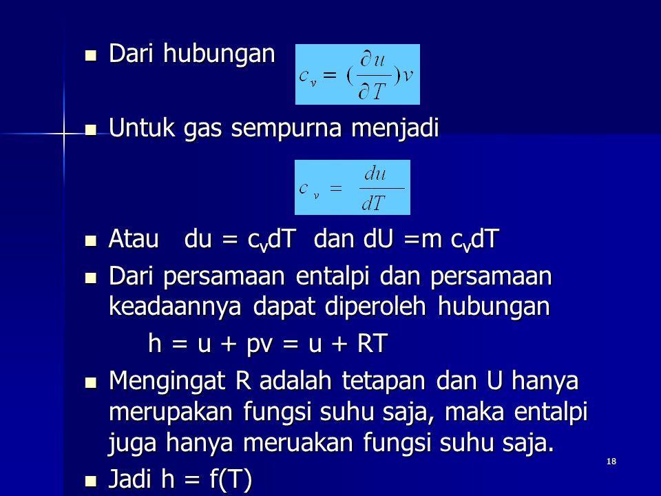 Dari hubungan Untuk gas sempurna menjadi. Atau du = cvdT dan dU =m cvdT.