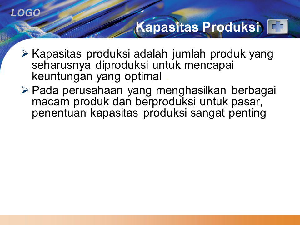 Kapasitas Produksi Kapasitas produksi adalah jumlah produk yang seharusnya diproduksi untuk mencapai keuntungan yang optimal .