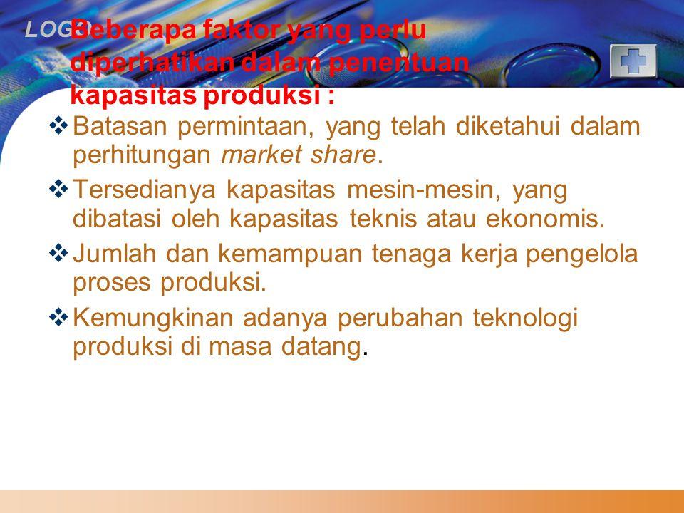 Beberapa faktor yang perlu diperhatikan dalam penentuan kapasitas produksi :