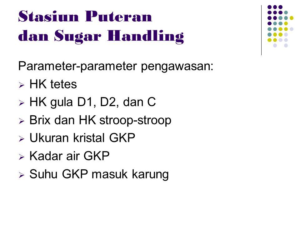 Stasiun Puteran dan Sugar Handling