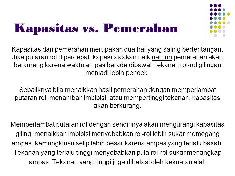 Kapasitas vs. Pemerahan
