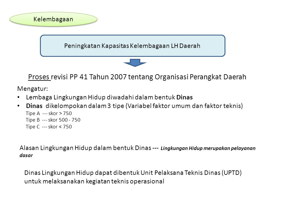 Proses revisi PP 41 Tahun 2007 tentang Organisasi Perangkat Daerah