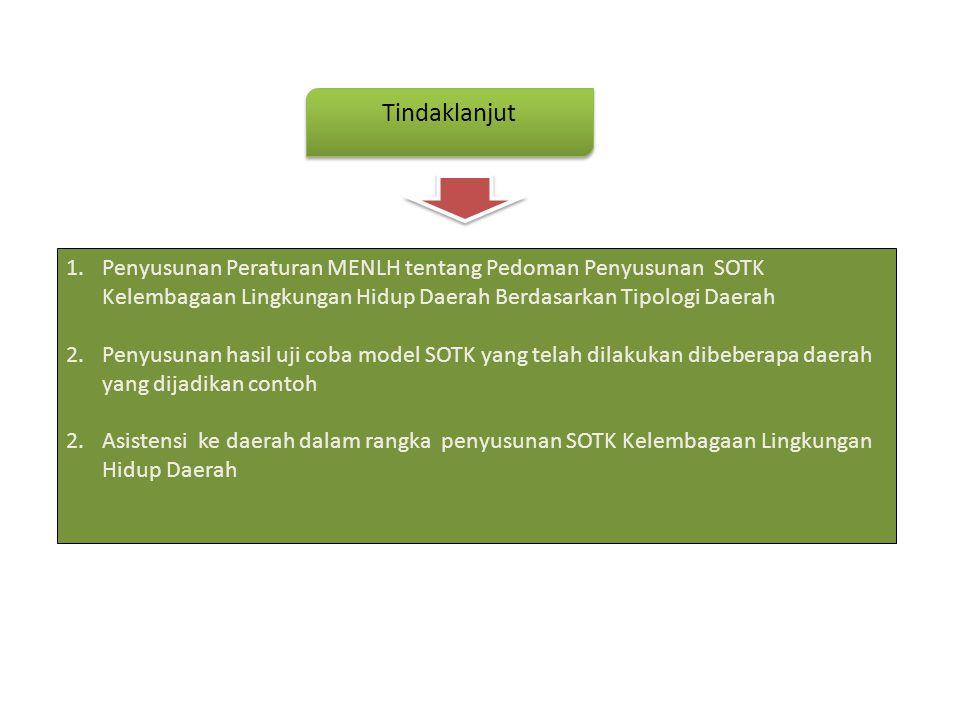 Tindaklanjut Penyusunan Peraturan MENLH tentang Pedoman Penyusunan SOTK Kelembagaan Lingkungan Hidup Daerah Berdasarkan Tipologi Daerah.