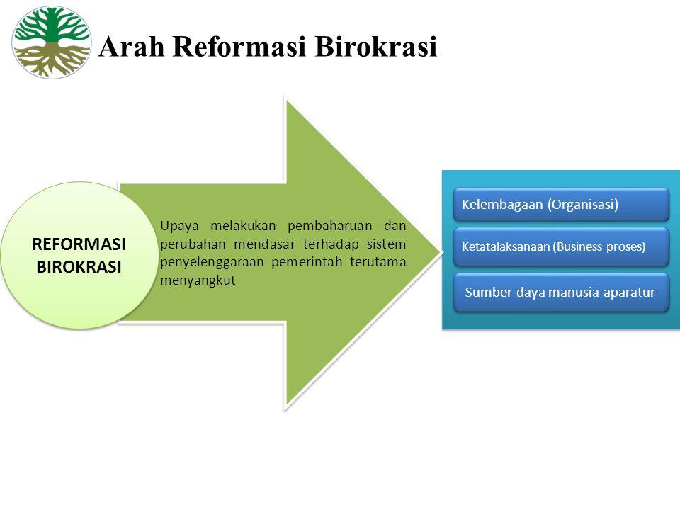 Arah Reformasi Birokrasi