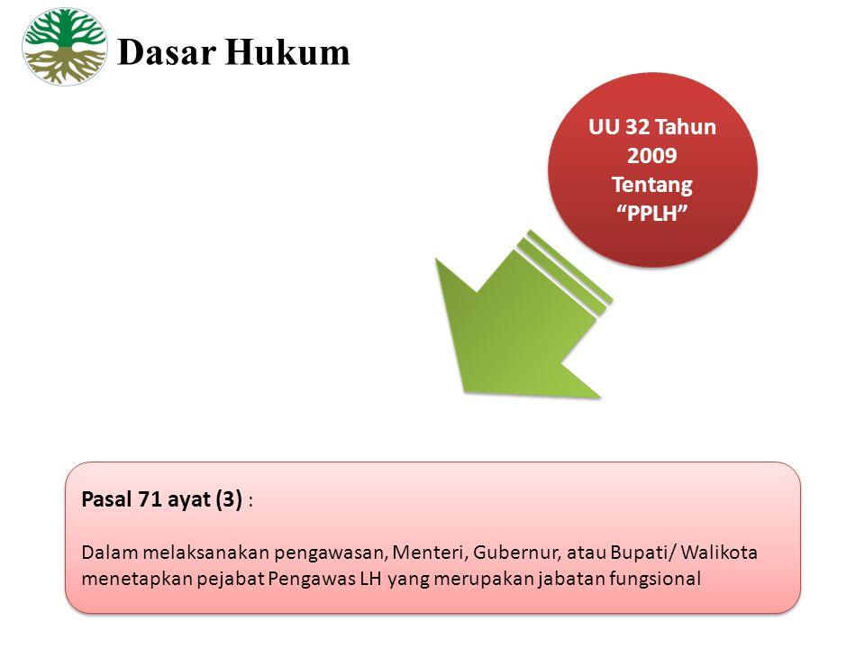 Dasar Hukum UU 32 Tahun 2009 Tentang PPLH Pasal 71 ayat (3) :