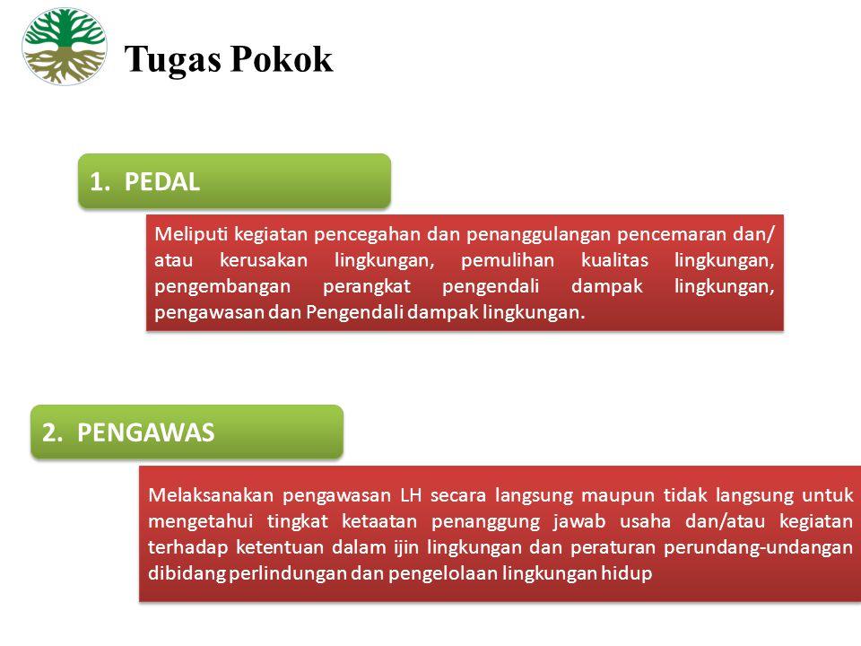 Tugas Pokok 1. PEDAL 2. PENGAWAS