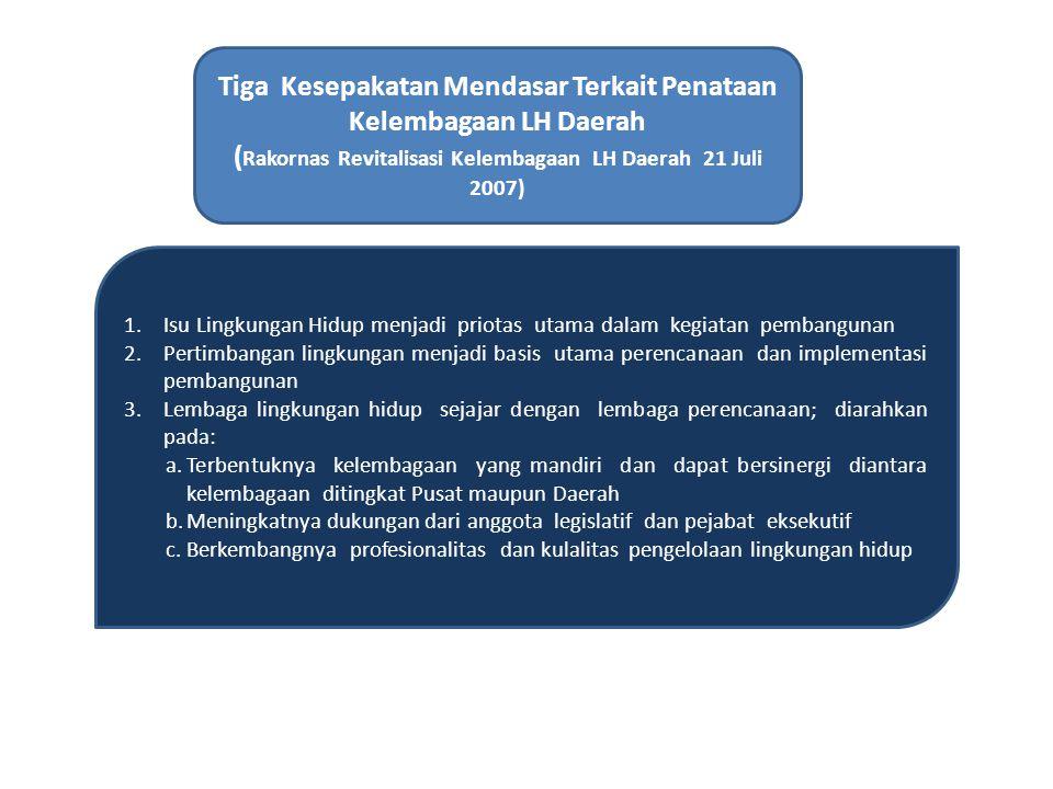 Tiga Kesepakatan Mendasar Terkait Penataan Kelembagaan LH Daerah