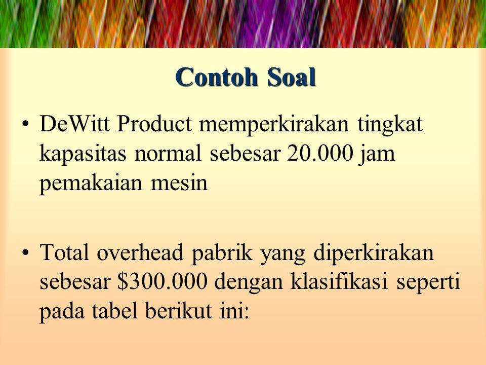 Contoh Soal DeWitt Product memperkirakan tingkat kapasitas normal sebesar 20.000 jam pemakaian mesin.