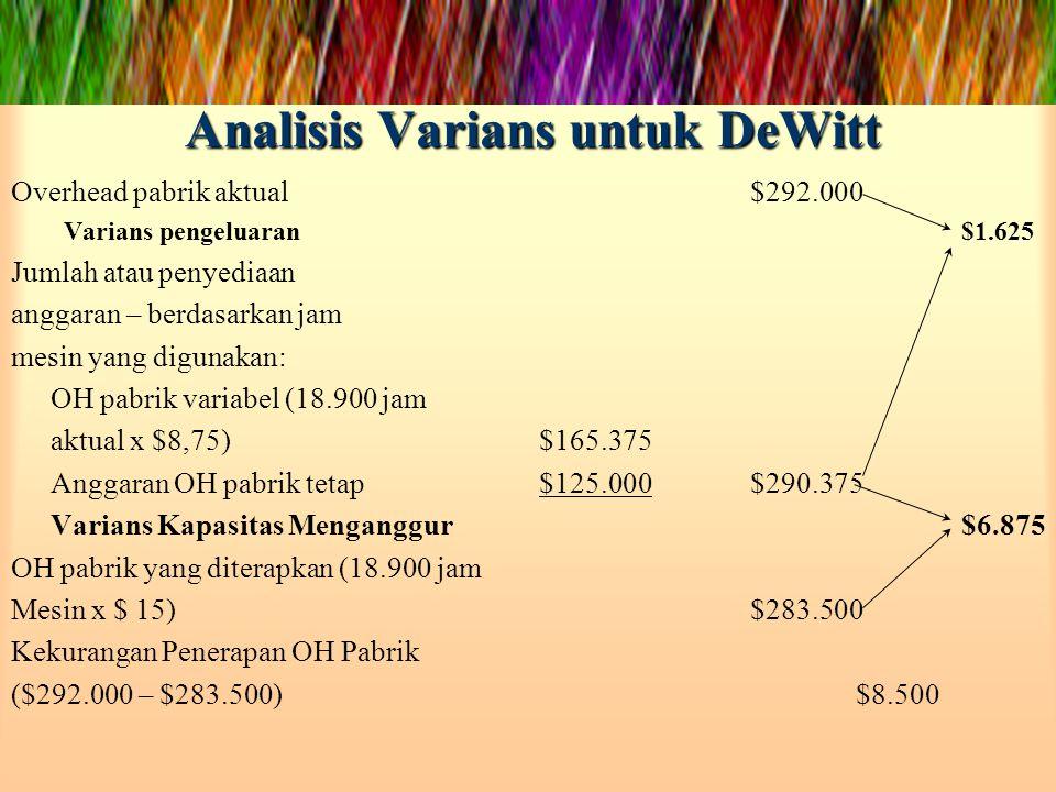 Analisis Varians untuk DeWitt