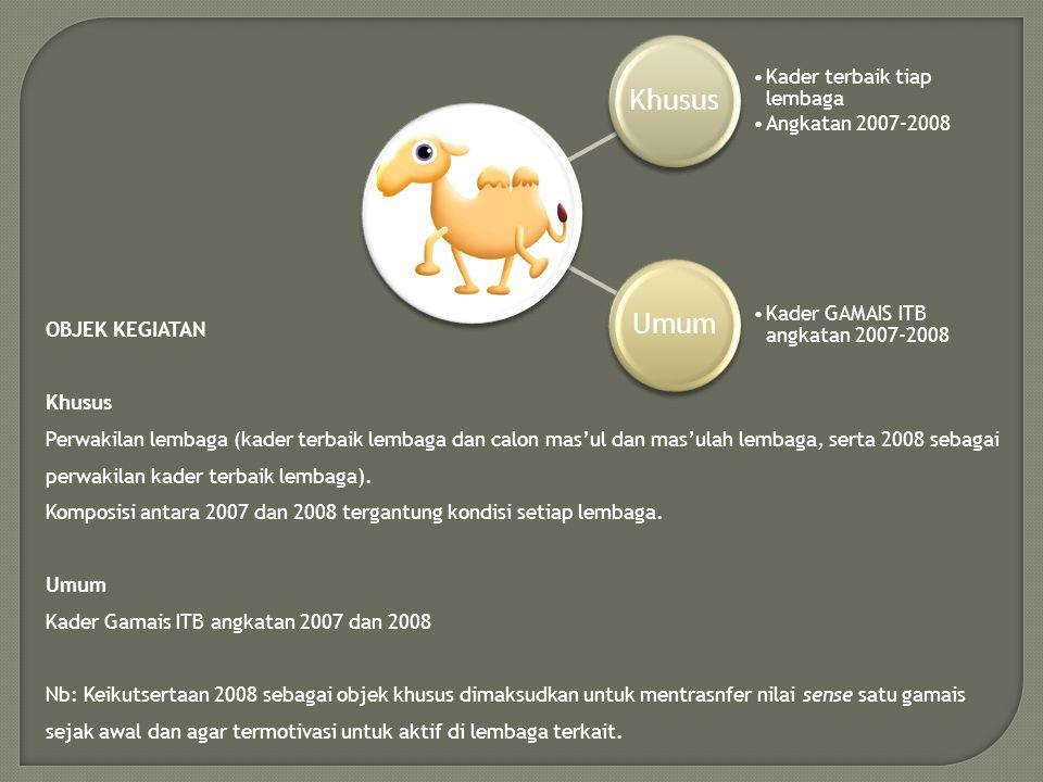 Kader terbaik tiap lembaga Angkatan 2007-2008