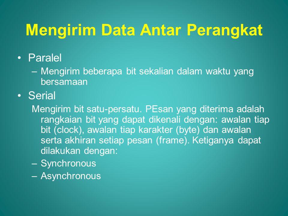 Mengirim Data Antar Perangkat