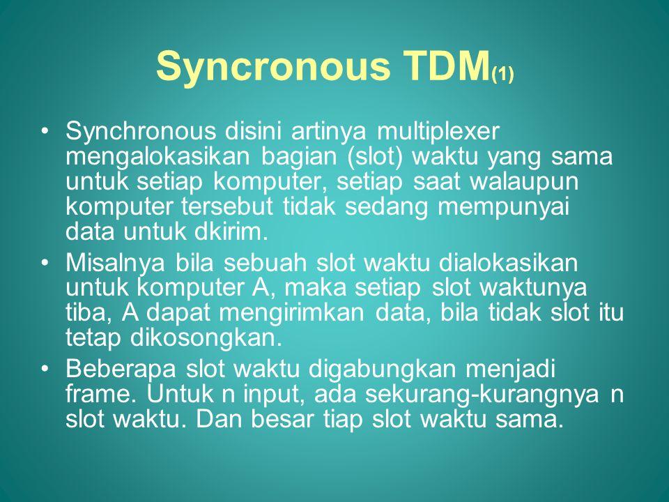 Syncronous TDM(1)