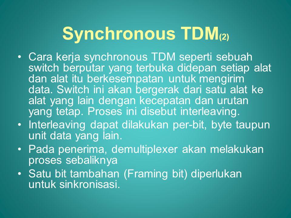 Synchronous TDM(2)