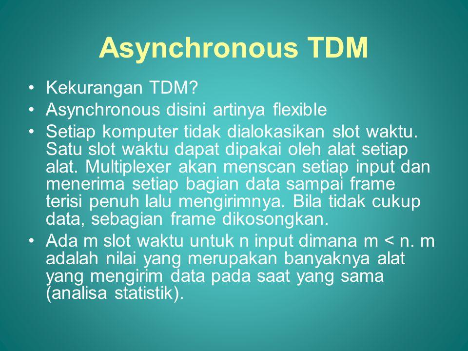Asynchronous TDM Kekurangan TDM Asynchronous disini artinya flexible