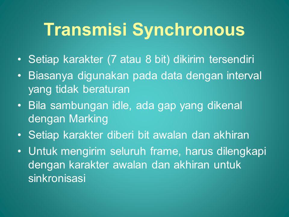 Transmisi Synchronous