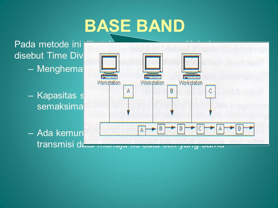 BASE BAND Pada metode ini dibutuhkan peralatan multiplexing yang disebut Time Division Multiplexing (TDM), gunanya:
