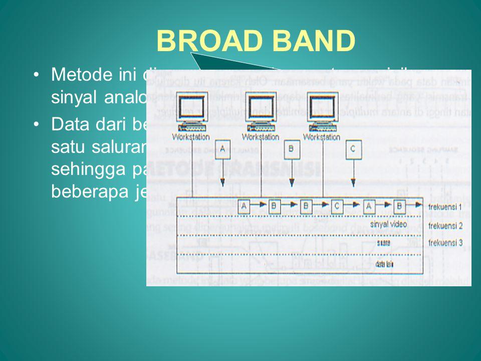 BROAD BAND Metode ini digunakan untuk menstransmisikan sinyal analog, sehingga butuh MODEM.