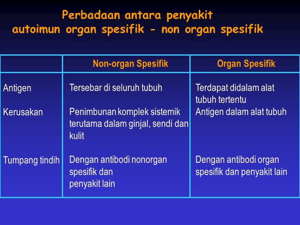Perbadaan antara penyakit autoimun organ spesifik - non organ spesifik