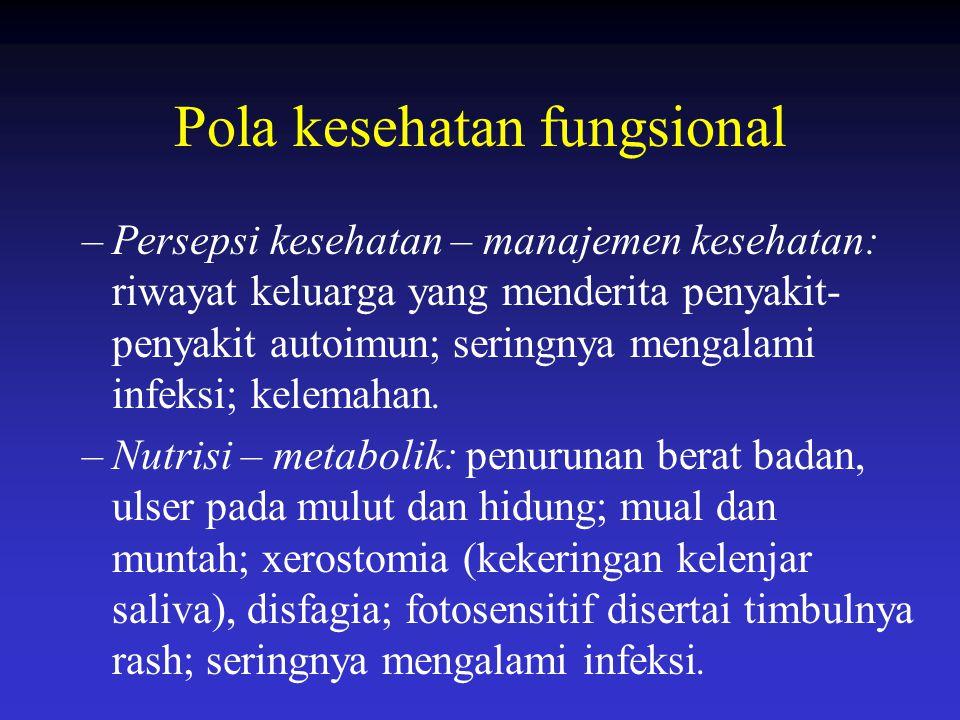 Pola kesehatan fungsional