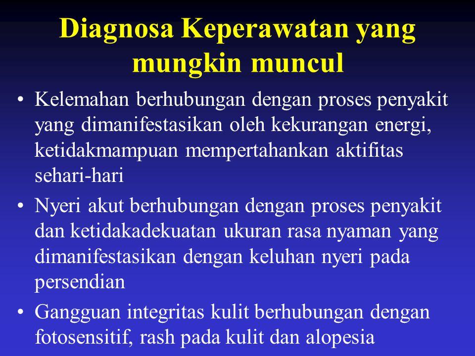 Diagnosa Keperawatan yang mungkin muncul