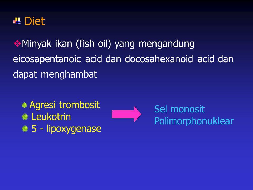 Diet Minyak ikan (fish oil) yang mengandung eicosapentanoic acid dan docosahexanoid acid dan dapat menghambat.
