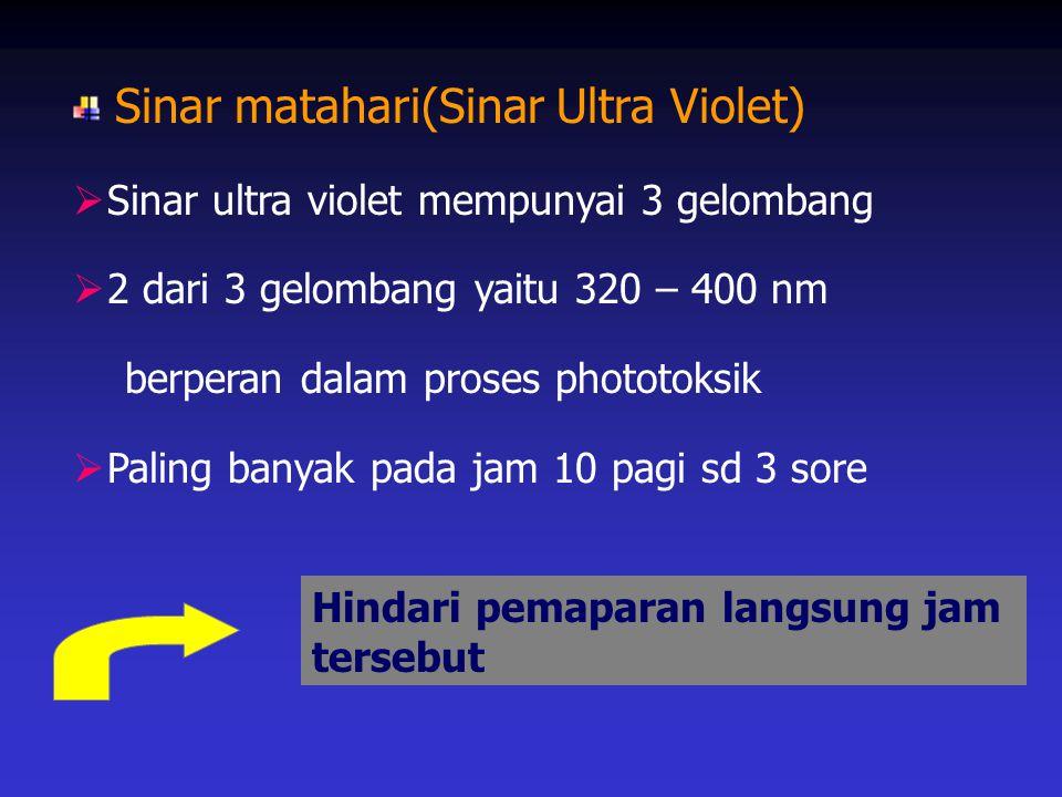 Sinar matahari(Sinar Ultra Violet)