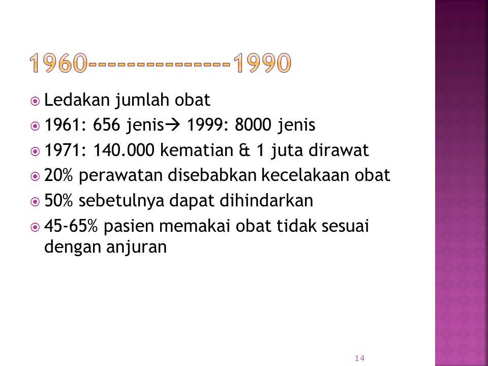 1960---------------1990 Ledakan jumlah obat