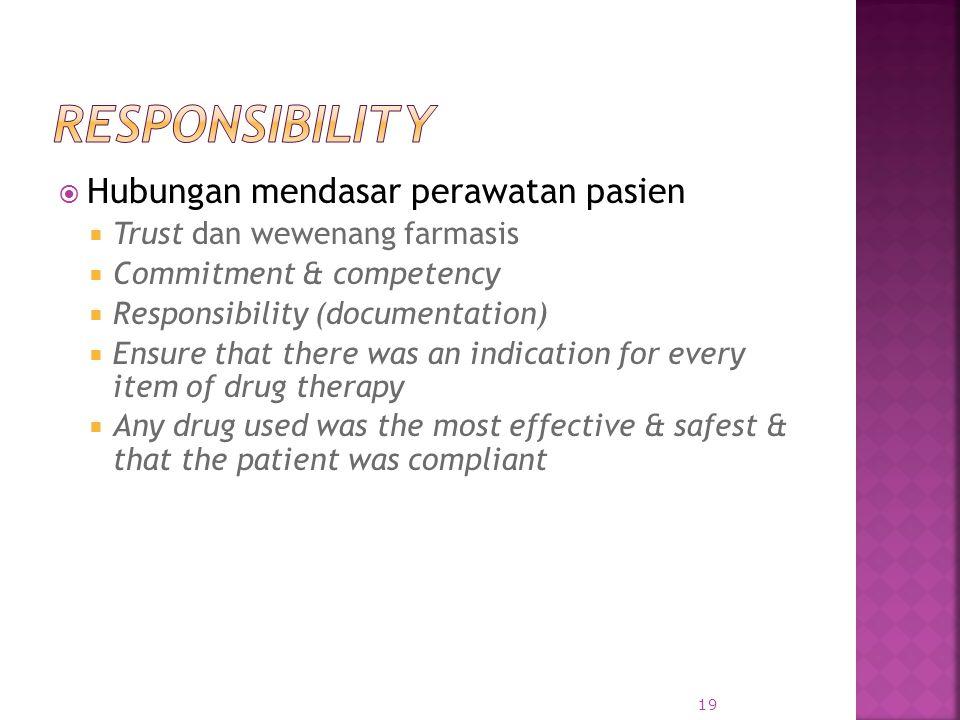 Responsibility Hubungan mendasar perawatan pasien