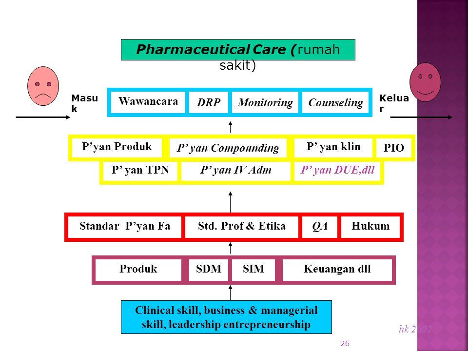 Pharmaceutical Care (rumah sakit)