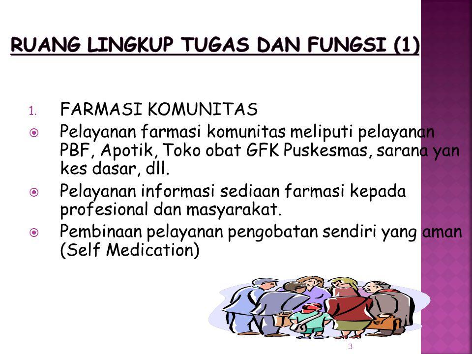 Ruang Lingkup tugas dan fungsi (1)