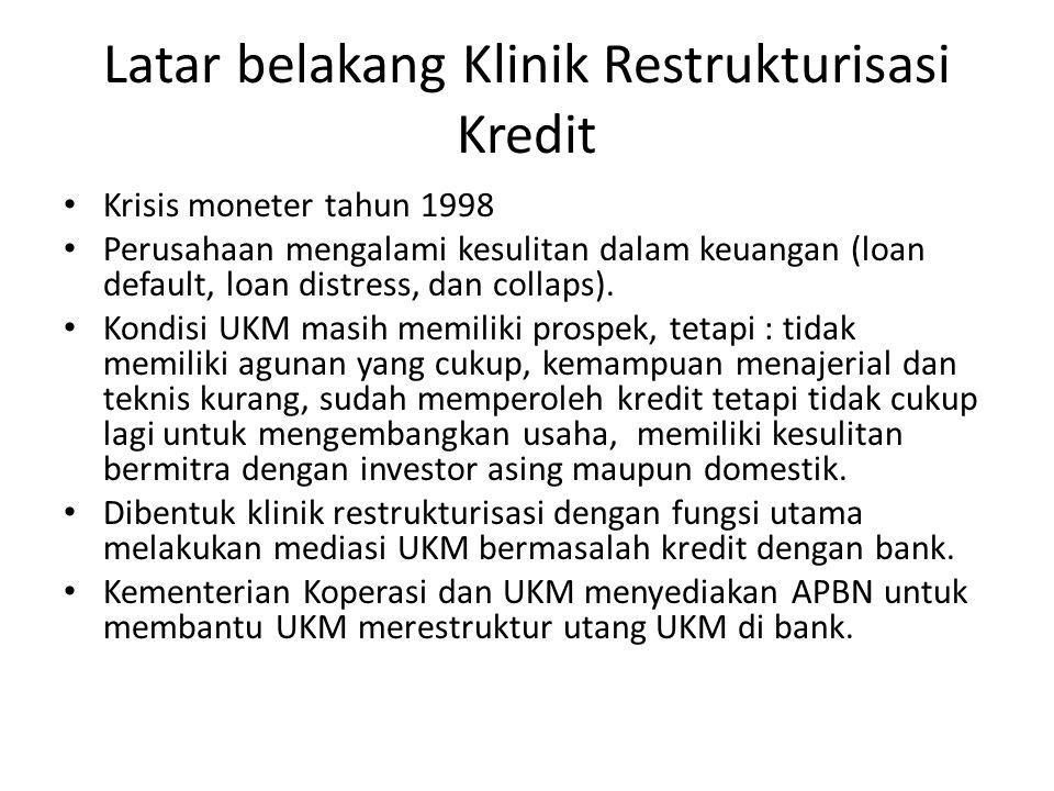 Latar belakang Klinik Restrukturisasi Kredit