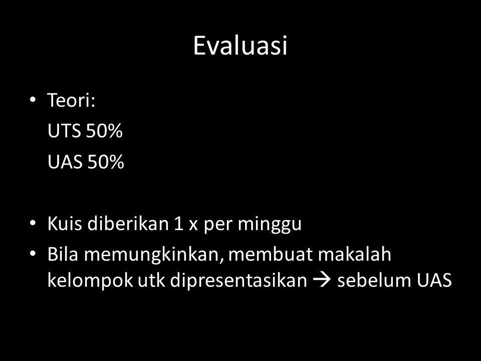 Evaluasi Teori: UTS 50% UAS 50% Kuis diberikan 1 x per minggu