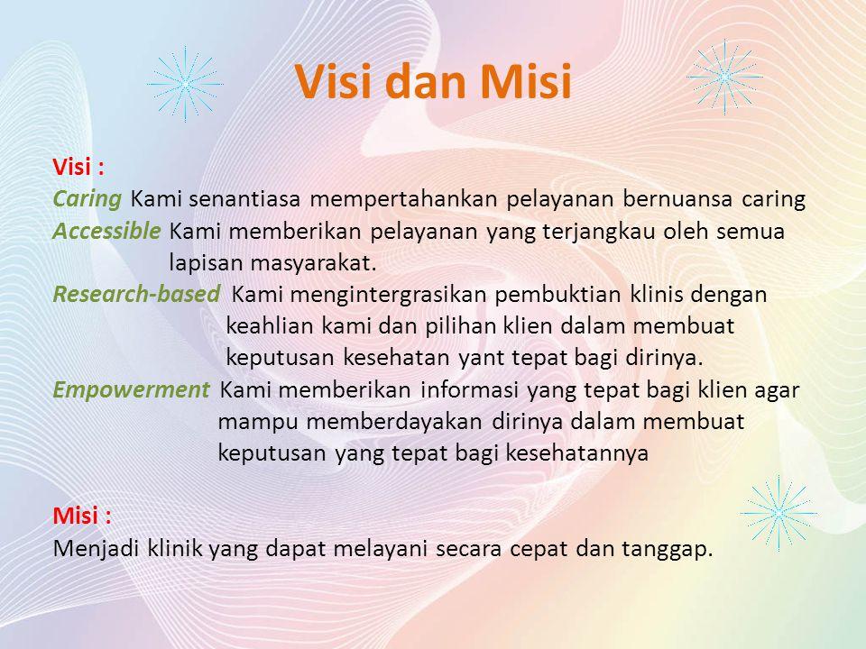 Visi dan Misi Visi : Caring Kami senantiasa mempertahankan pelayanan bernuansa caring.